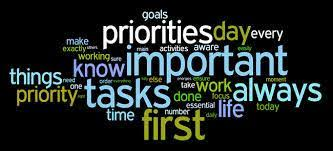Getting Your Business Priority Right!